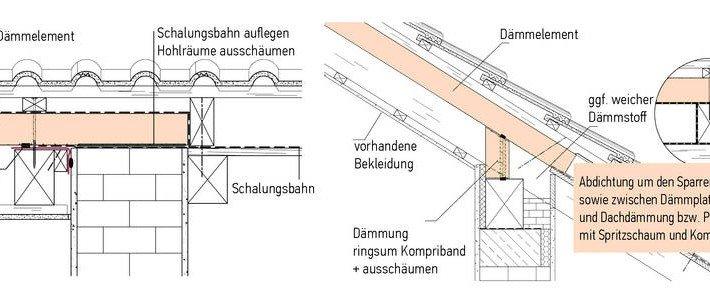 Aufsparrendaemmung - Trauf- und Ortgangdetails